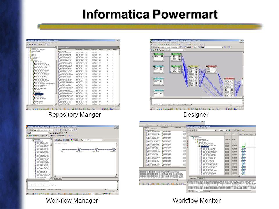 Informatica Powermart Repository MangerDesigner Workflow ManagerWorkflow Monitor