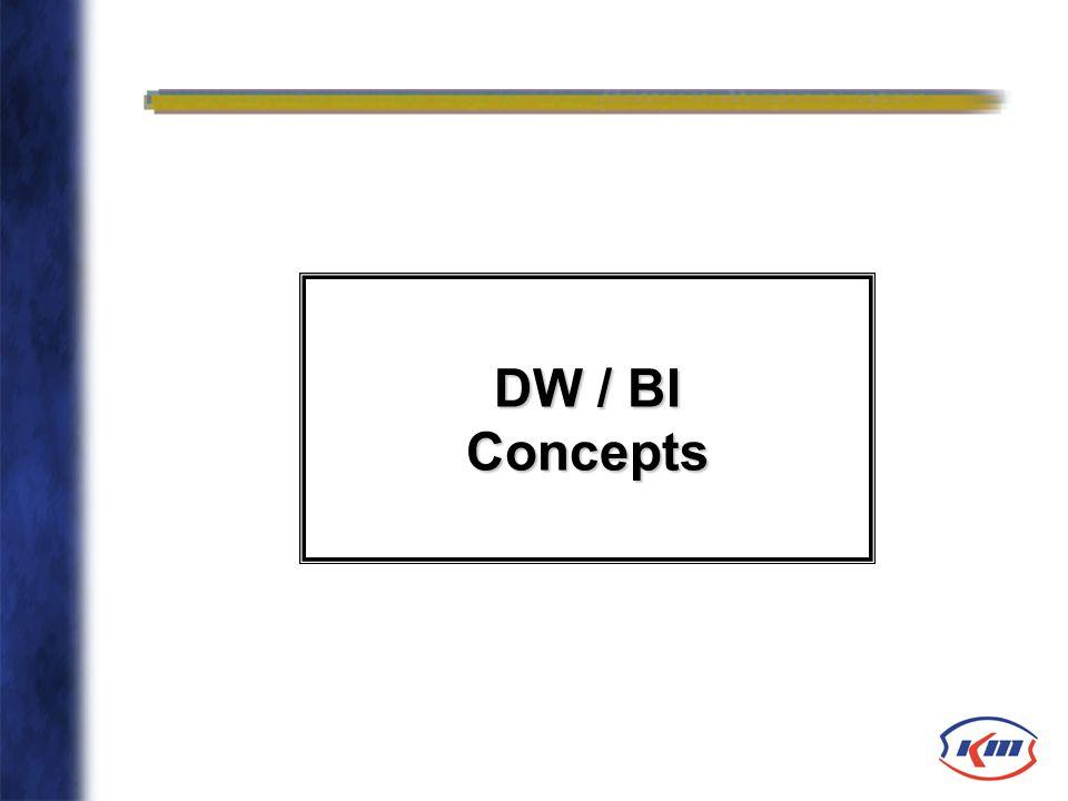 DW / BI Concepts