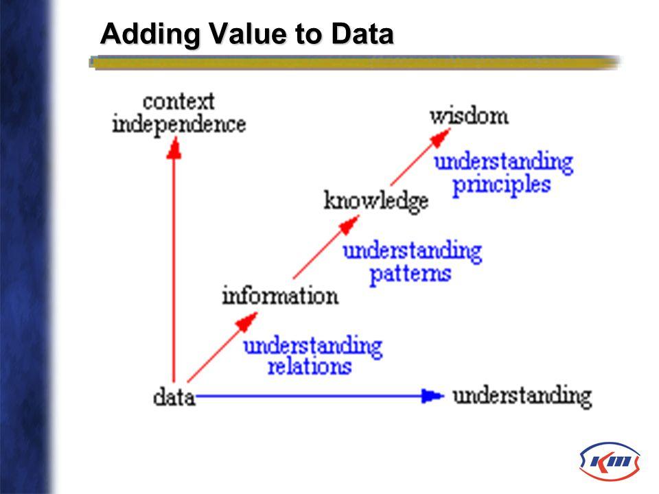 Adding Value to Data