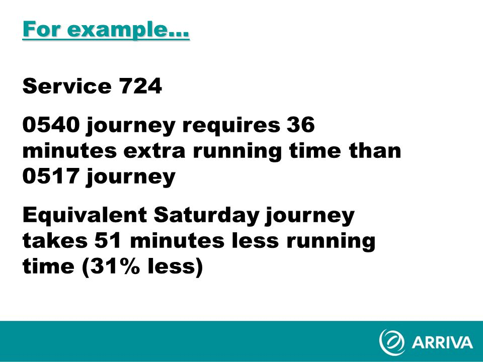 For example… Service 724 0540 journey requires 36 minutes extra running time than 0517 journey Equivalent Saturday journey takes 51 minutes less running time (31% less)