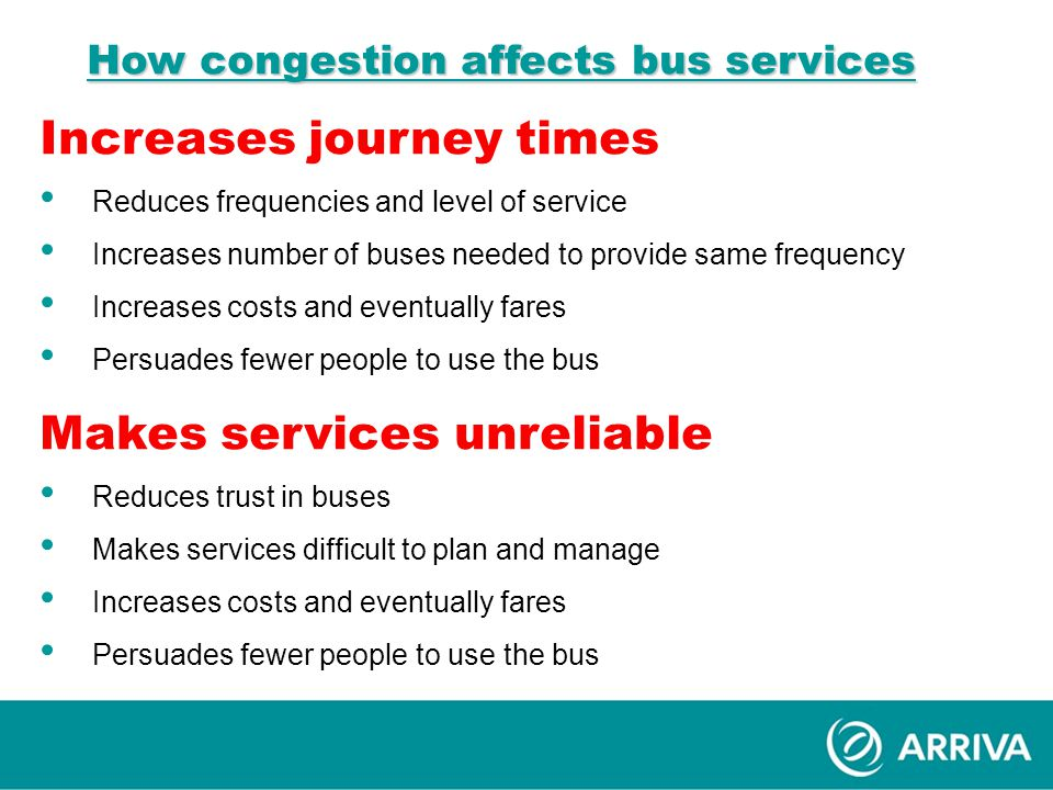 How congestion affects bus services Increases journey times Reduces frequencies and level of service Increases number of buses needed to provide same frequency Increases costs and eventually fares Persuades fewer people to use the bus Makes services unreliable Reduces trust in buses Makes services difficult to plan and manage Increases costs and eventually fares Persuades fewer people to use the bus