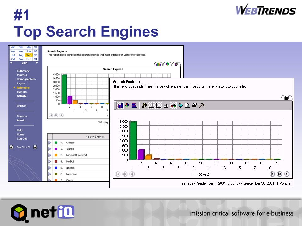 #1 Top Search Engines