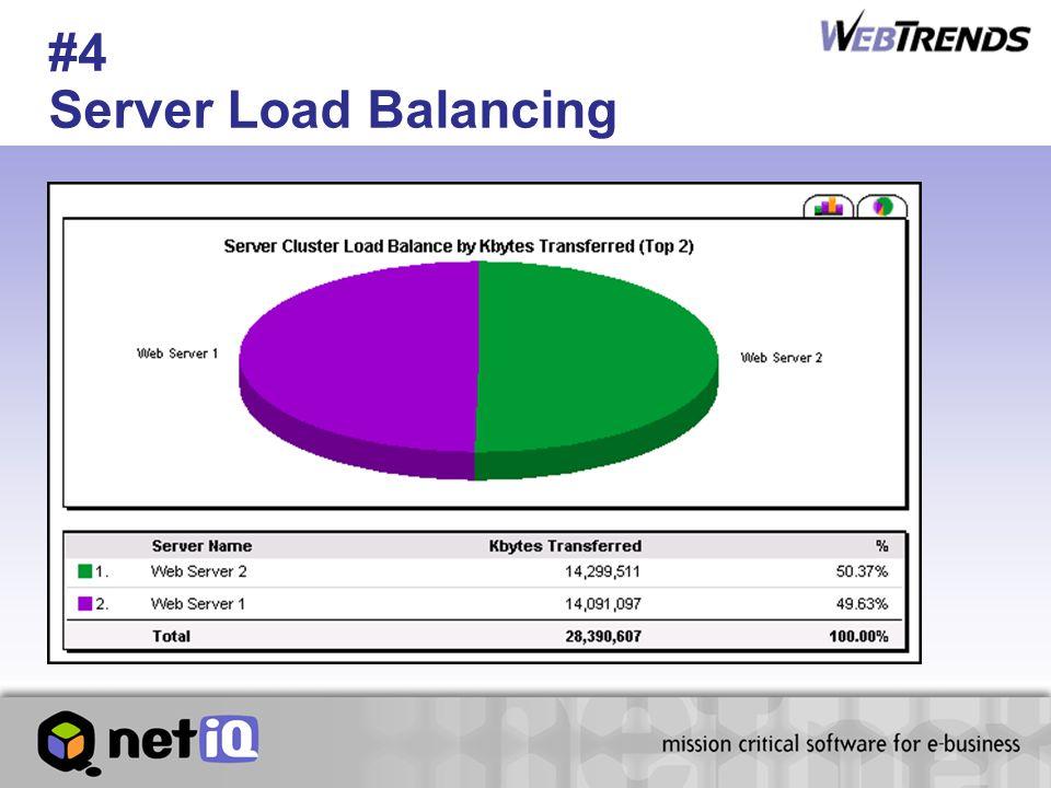 #4 Server Load Balancing