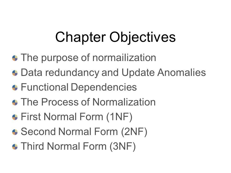Normalization ABID RAFIQ LECTURE 23,24
