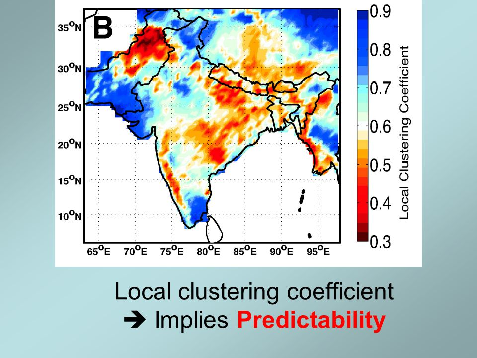 Local clustering coefficient  Implies Predictability