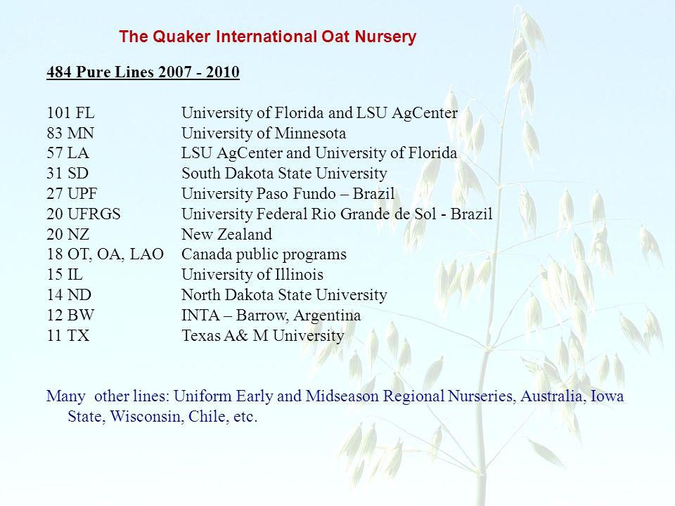 The Quaker International Oat Nursery 484 Pure Lines 2007 - 2010 101 FL University of Florida and LSU AgCenter 83 MNUniversity of Minnesota 57 LA LSU A