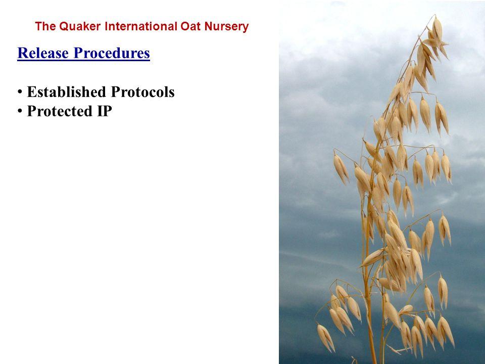 The Quaker International Oat Nursery Release Procedures Established Protocols Protected IP
