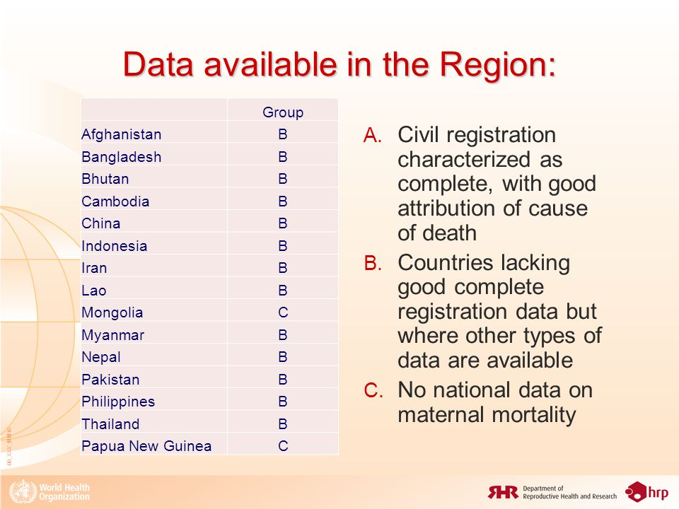 Data available in the Region: 08_XXX_MM16 A.