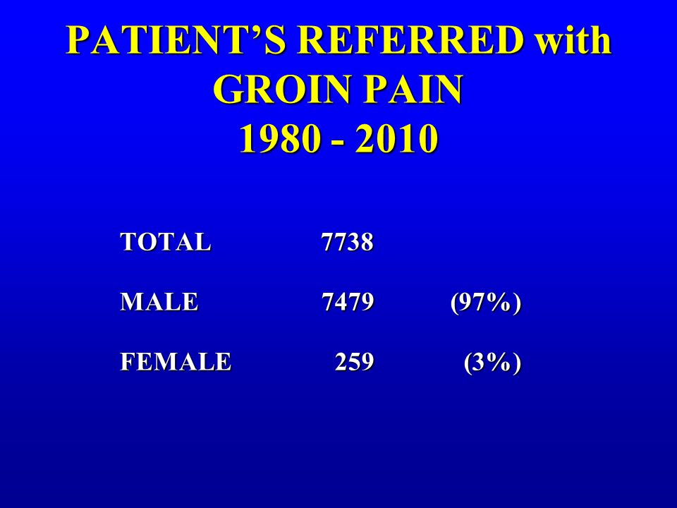 PATIENT'S REFERRED with GROIN PAIN 1980 - 2010 TOTAL7738 MALE7479(97%) FEMALE259(3%)