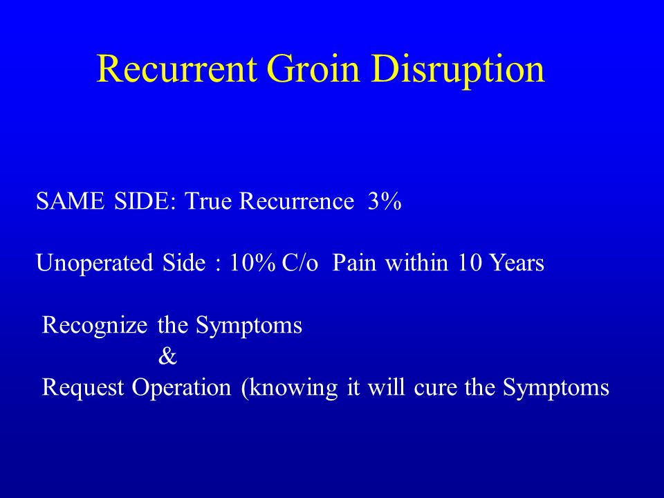 Recurrent Groin Disruption SAME SIDE: True Recurrence3% Unoperated Side : 10% C/o Pain within 10 Years Recognize the Symptoms & Request Operation (knowing it will cure the Symptoms