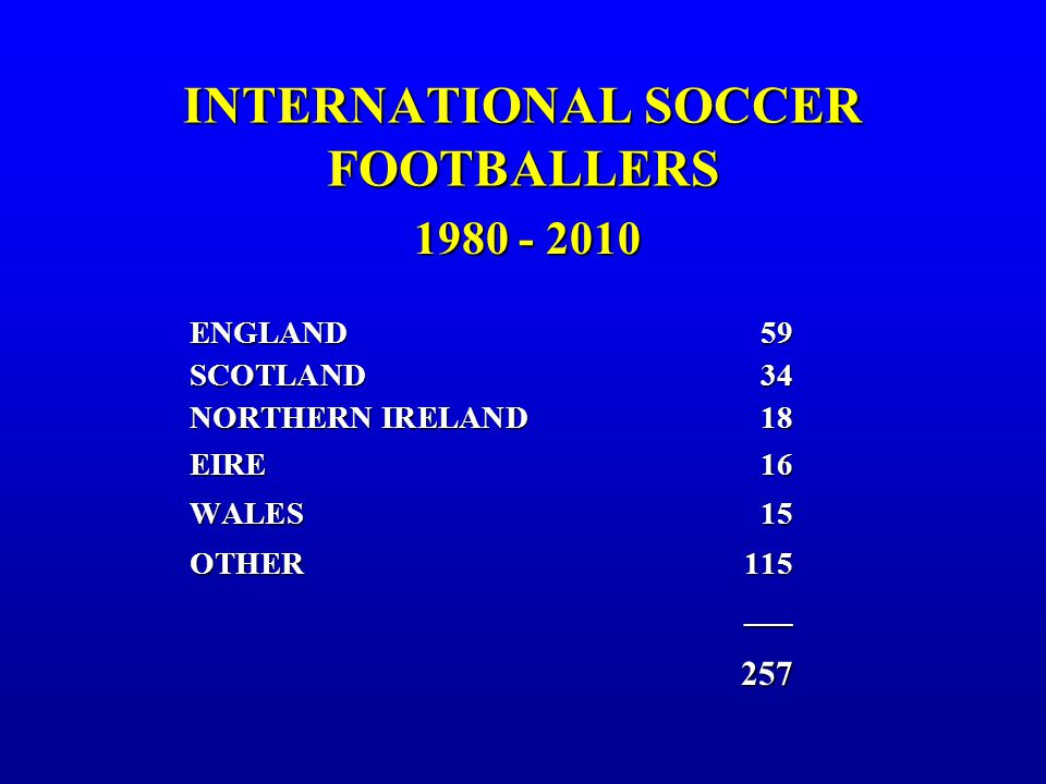 INTERNATIONAL SOCCER FOOTBALLERS 1980 - 2010 ENGLAND59 SCOTLAND34 NORTHERN IRELAND18 EIRE16 WALES15 OTHER115 OTHER115___257