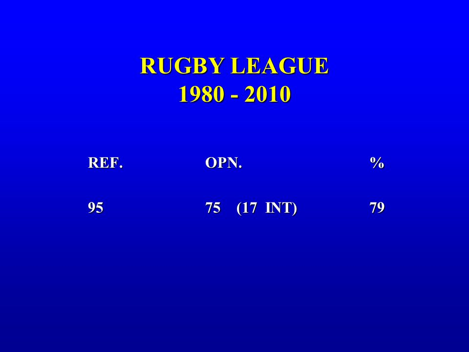 RUGBY LEAGUE 1980 - 2010 REF.OPN.% 9575 (17 INT)79