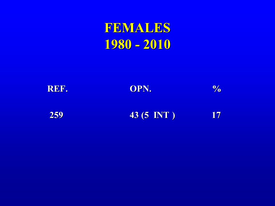 FEMALES 1980 - 2010 REF.OPN.% 25943 (5 INT ) 17 25943 (5 INT ) 17