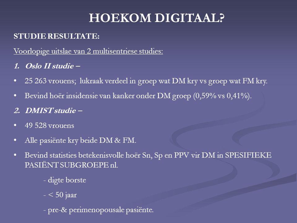 HOEKOM DIGITAAL.