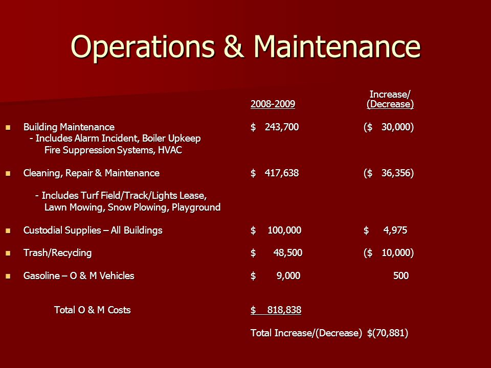 Operations & Maintenance Increase/ 2008-2009 (Decrease) Increase/ 2008-2009 (Decrease) Building Maintenance$ 243,700 ($ 30,000) Building Maintenance$ 243,700 ($ 30,000) - Includes Alarm Incident, Boiler Upkeep - Includes Alarm Incident, Boiler Upkeep Fire Suppression Systems, HVAC Fire Suppression Systems, HVAC Cleaning, Repair & Maintenance$ 417,638 ($ 36,356) Cleaning, Repair & Maintenance$ 417,638 ($ 36,356) - Includes Turf Field/Track/Lights Lease, - Includes Turf Field/Track/Lights Lease, Lawn Mowing, Snow Plowing, Playground Lawn Mowing, Snow Plowing, Playground Custodial Supplies – All Buildings$ 100,000 $ 4,975 Custodial Supplies – All Buildings$ 100,000 $ 4,975 Trash/Recycling$ 48,500 ($ 10,000) Trash/Recycling$ 48,500 ($ 10,000) Gasoline – O & M Vehicles$ 9,000 500 Gasoline – O & M Vehicles$ 9,000 500 Total O & M Costs$ 818,838 Total Increase/(Decrease) $(70,881)