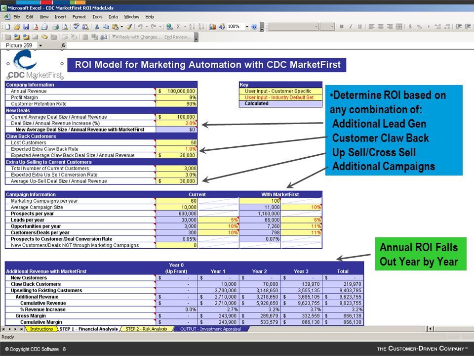 © Copyright CDC Software 9 Consider all Risk Factors with appropriate mitigation plan in place.