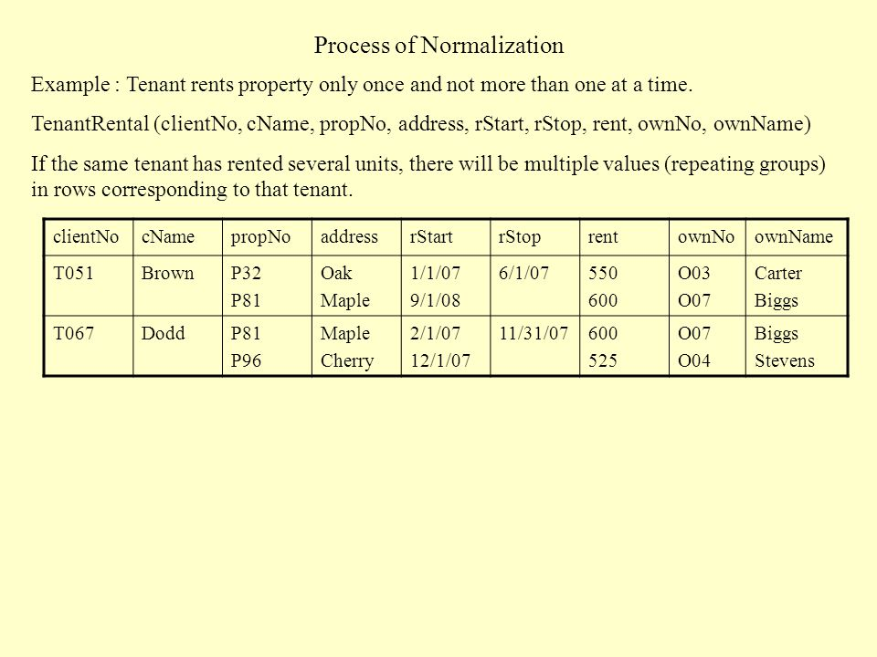 Process of Normalization clientNocNamepropNoaddressrStartrStoprentownNoownName T051BrownP32 P81 Oak Maple 1/1/07 9/1/08 6/1/07550 600 O03 O07 Carter Biggs T067DoddP81 P96 Maple Cherry 2/1/07 12/1/07 11/31/07600 525 O07 O04 Biggs Stevens Example : Tenant rents property only once and not more than one at a time.