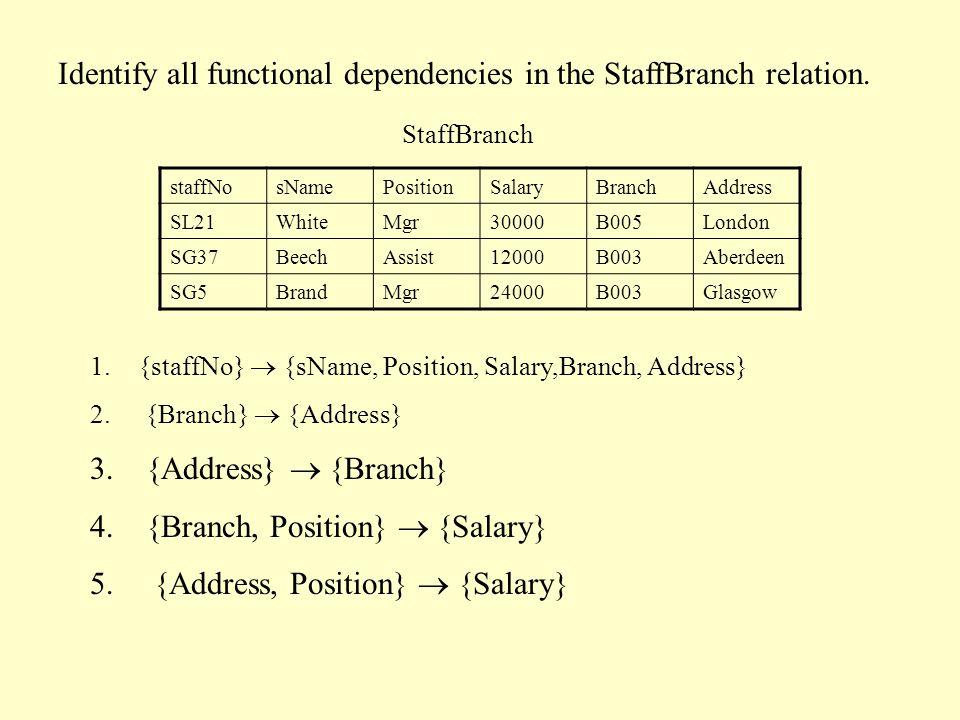 1.{staffNo}  {sName, Position, Salary,Branch, Address} 2.