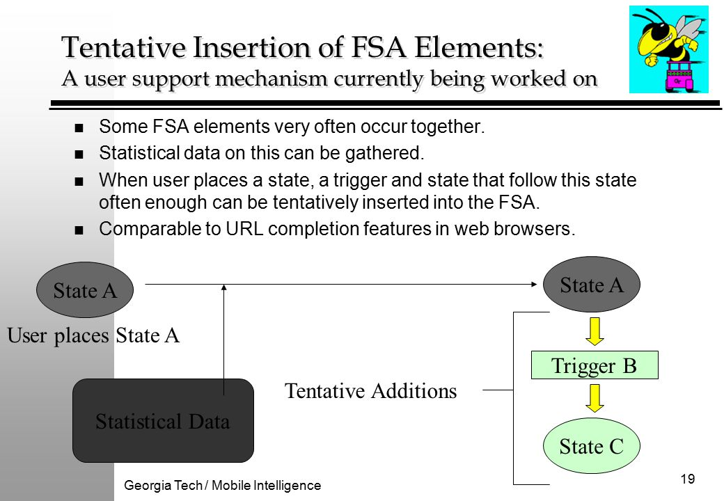 Georgia Tech / Mobile Intelligence 19 Tentative Insertion of FSA Elements: A user support mechanism currently being worked on n Some FSA elements very often occur together.