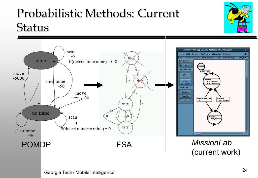Georgia Tech / Mobile Intelligence 24 Probabilistic Methods: Current Status mine no mine clear mine move scan move POMDP FSA MissionLab (current work) clear mine -5 -5000 100 -50 P(detect mine|mine) = 0.8 P(detect mine|no mine) = 0