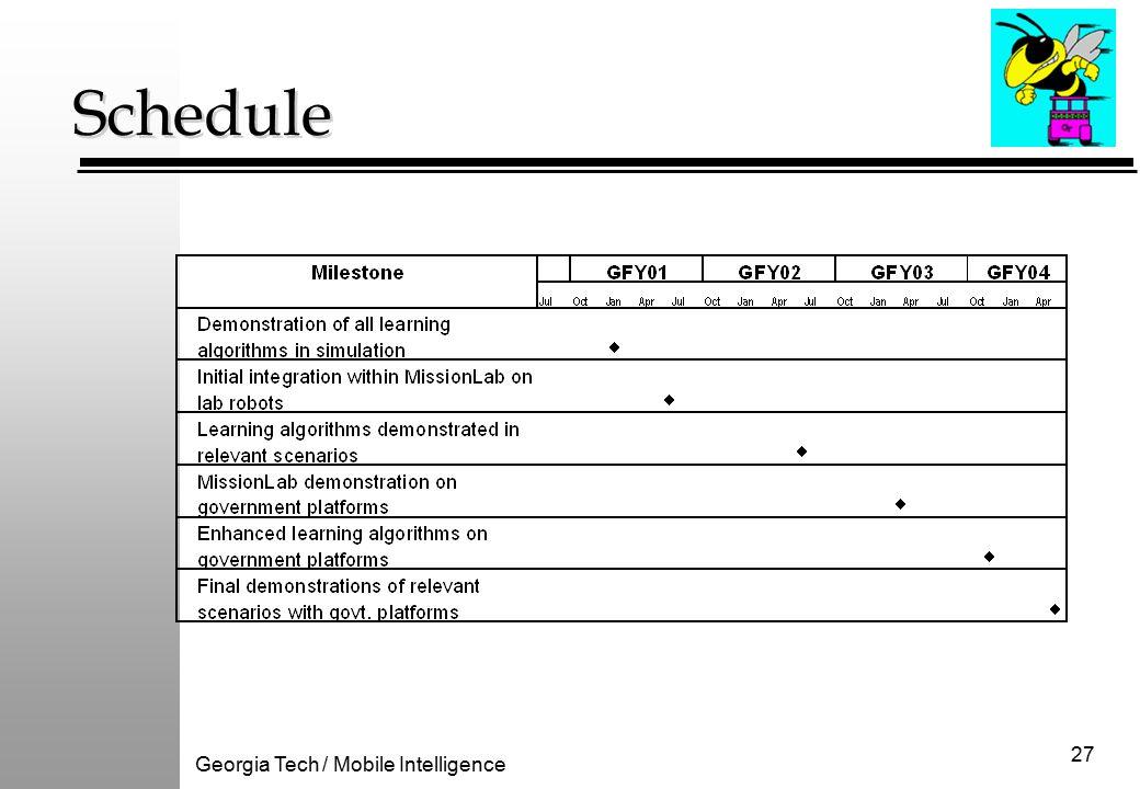 Georgia Tech / Mobile Intelligence 27 Schedule