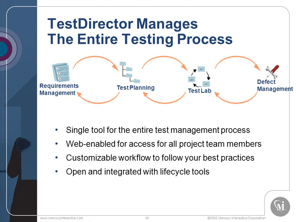 ©2002 Mercury Interactive Corporationwww.mercuryinteractive.com16 TestDirector Manages The Entire Testing Process Requirements Management Test Planning Test Lab Defect Management Single tool for the entire test management process Web-enabled for access for all project team members Customizable workflow to follow your best practices Open and integrated with lifecycle tools