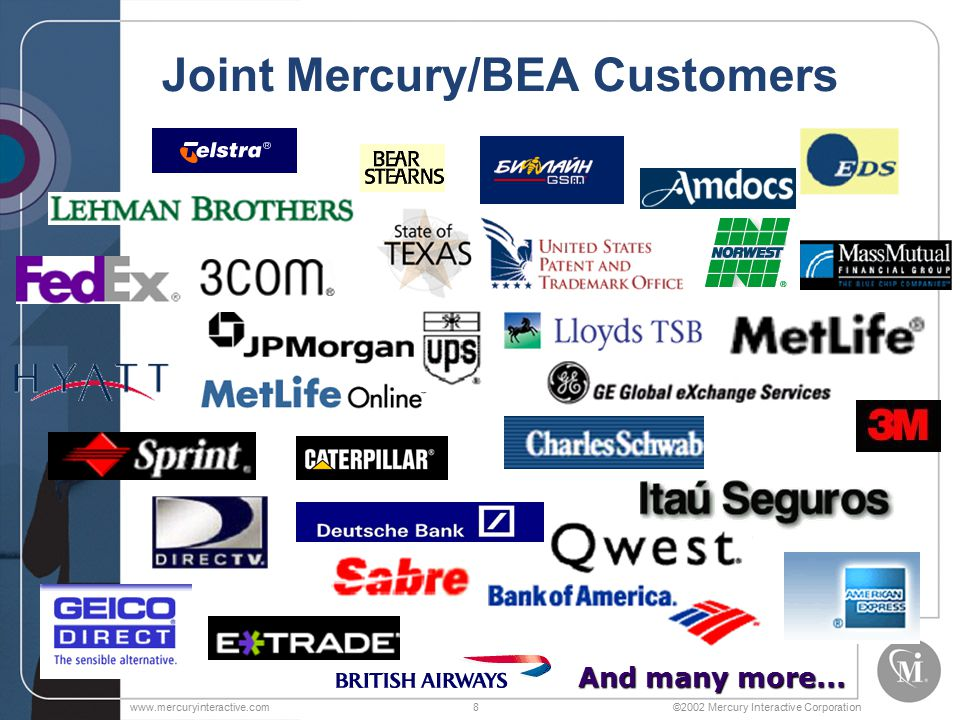 ©2002 Mercury Interactive Corporationwww.mercuryinteractive.com9 BEA Servers Are Key Components in Today's Web Systems BEA based architectures have many moving parts Comprised of many technologies, vendors, protocols, h/w, s/w Mercury Interactive solutions can test them all