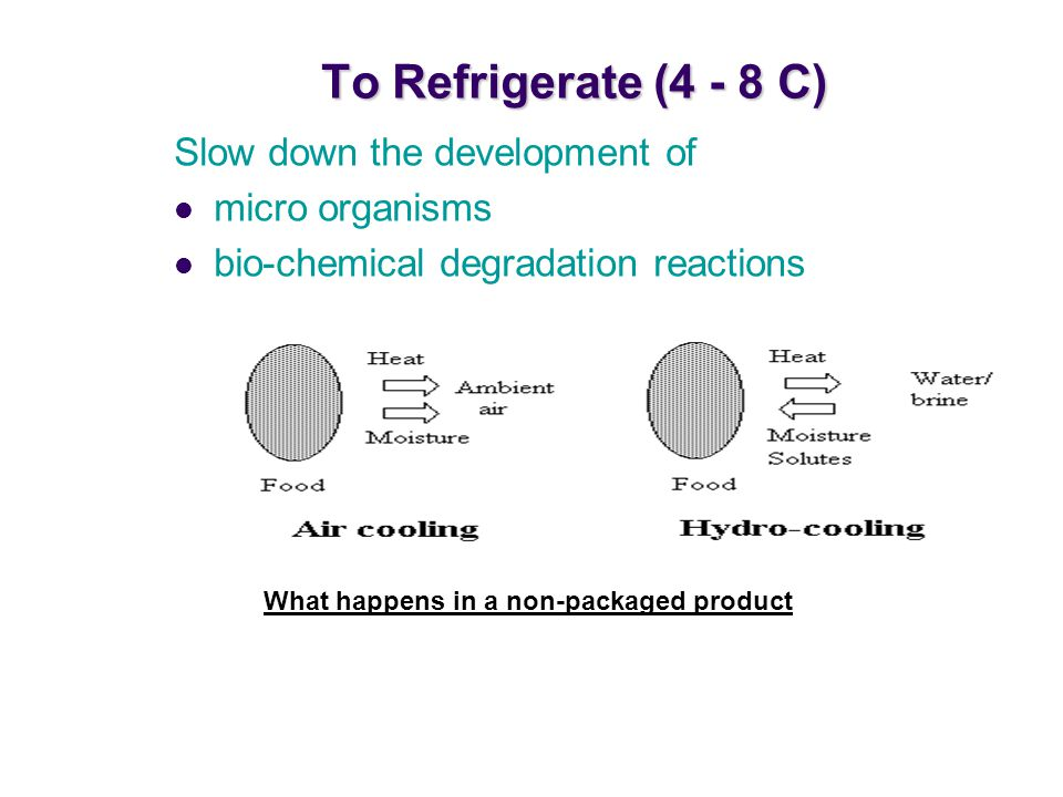 To Refrigerate (4 - 8 C) To Refrigerate (4 - 8 C) Slow down the development of micro organisms bio-chemical degradation reactions What happens in a non-packaged product