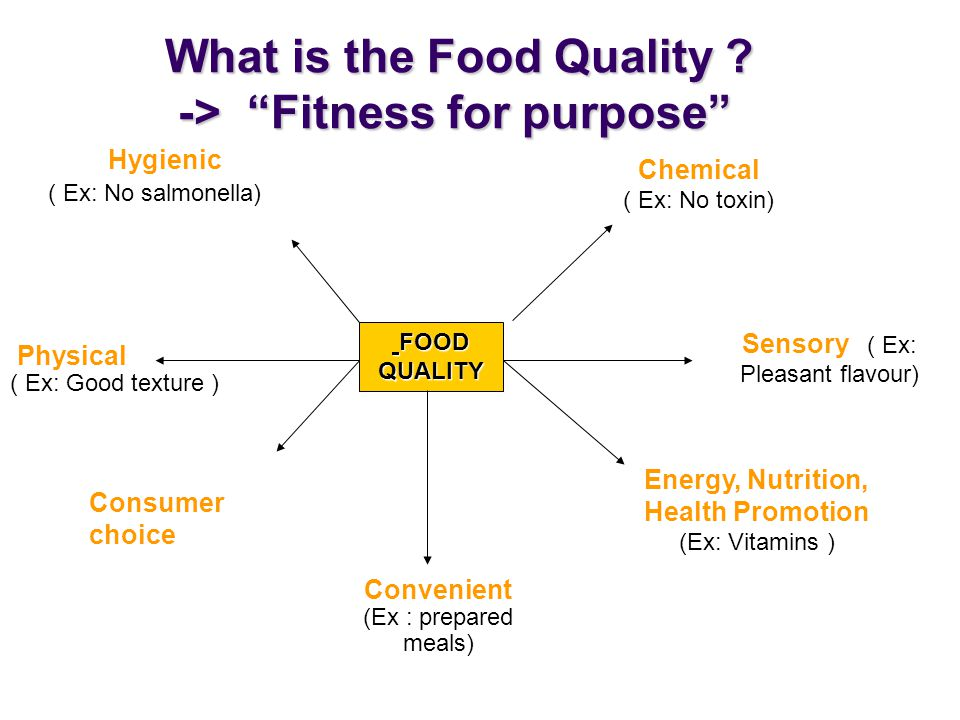 What is the Food Quality .