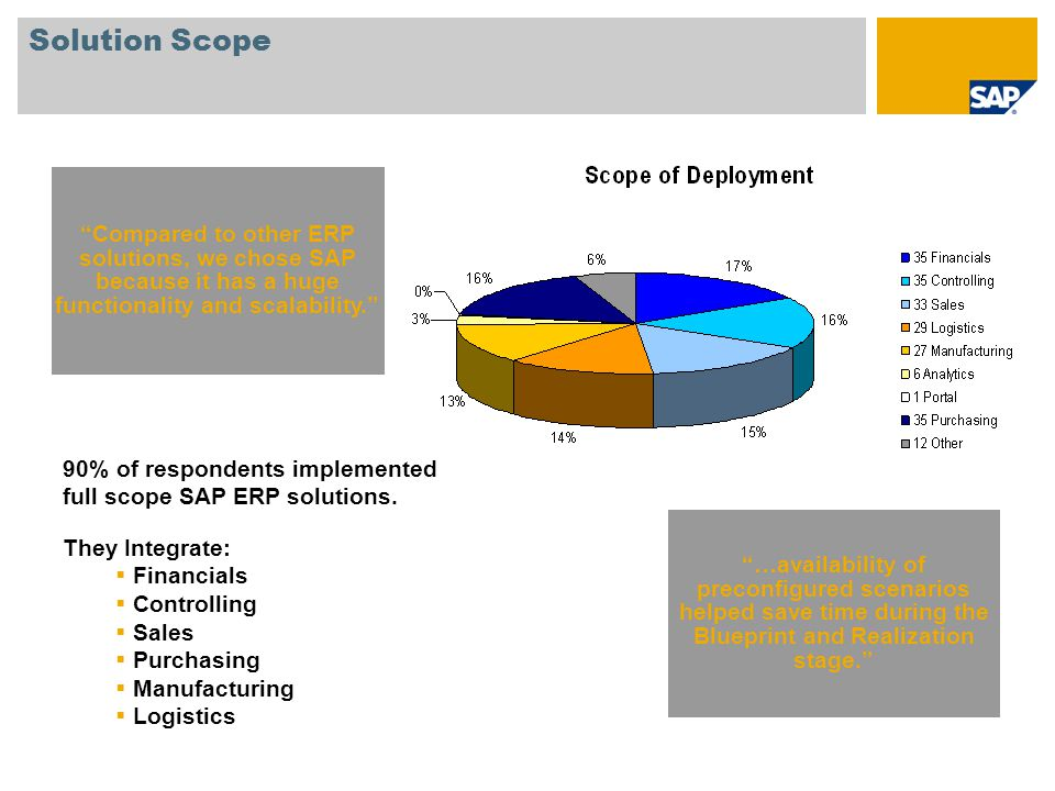 Solution Scope Compared to other ERP solutions, we chose SAP because it has a huge functionality and scalability. 90% of respondents implemented full scope SAP ERP solutions.