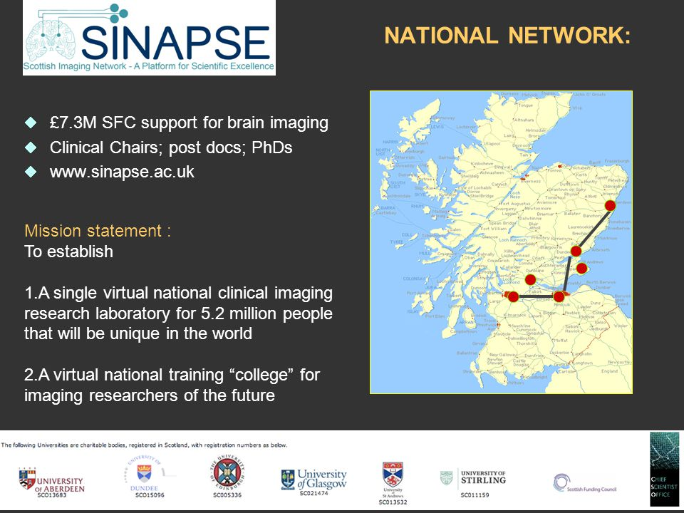 NATIONAL NETWORK:  £7.3M SFC support for brain imaging  Clinical Chairs; post docs; PhDs  www.sinapse.ac.uk Mission statement : To establish 1.A single virtual national clinical imaging research laboratory for 5.2 million people that will be unique in the world 2.A virtual national training college for imaging researchers of the future