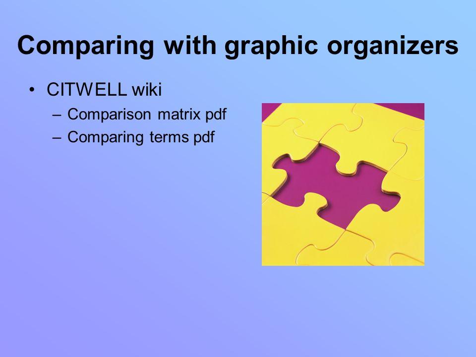Comparing with graphic organizers CITWELL wiki –Comparison matrix pdf –Comparing terms pdf