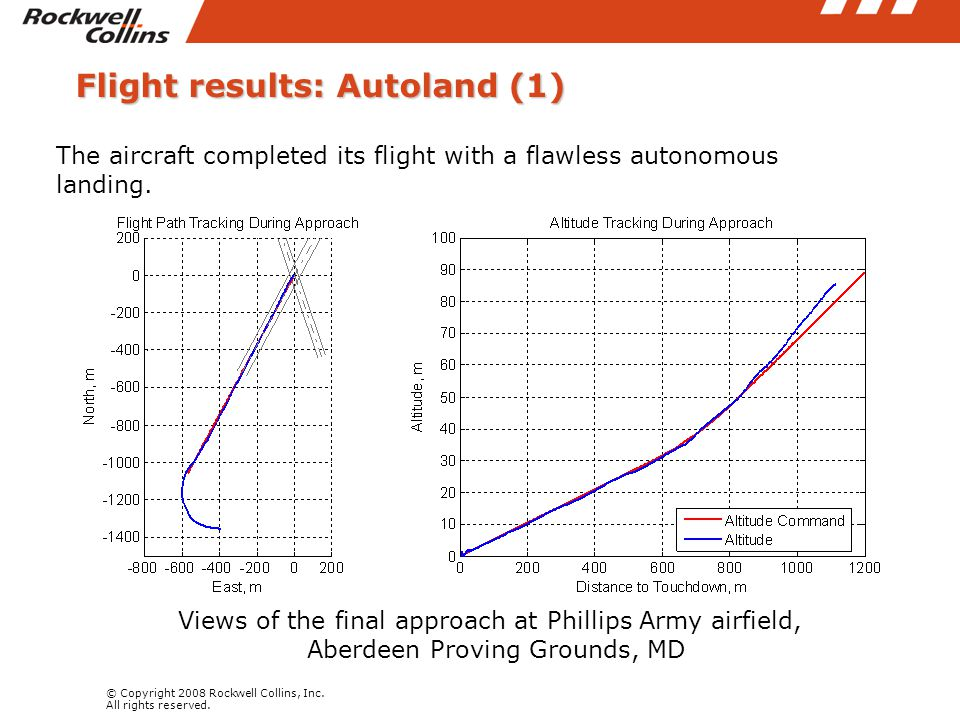 © Copyright 2008 Rockwell Collins, Inc. All rights reserved. Flight results: Autoland (1) The aircraft completed its flight with a flawless autonomous