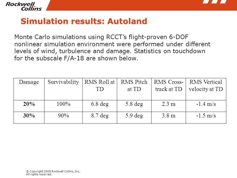 © Copyright 2008 Rockwell Collins, Inc. All rights reserved. Simulation results: Autoland Monte Carlo simulations using RCCT's flight-proven 6-DOF non