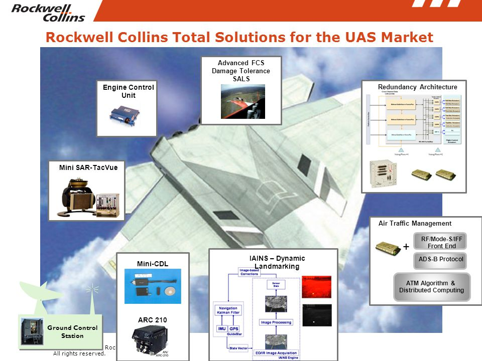 © Copyright 2008 Rockwell Collins, Inc. All rights reserved.