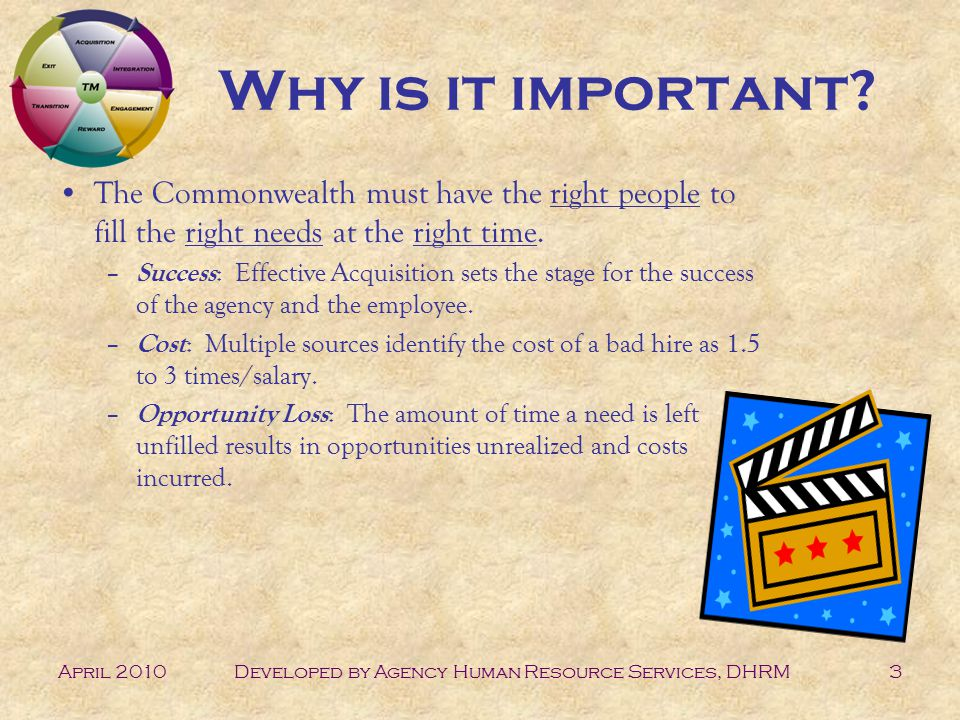 April 2010Developed by Agency Human Resource Services, DHRM3 Why is it important? The Commonwealth must have the right people to fill the right needs