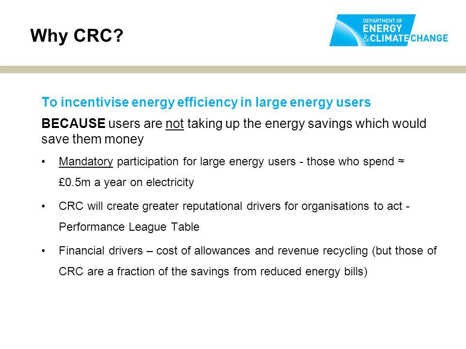 Why CRC.
