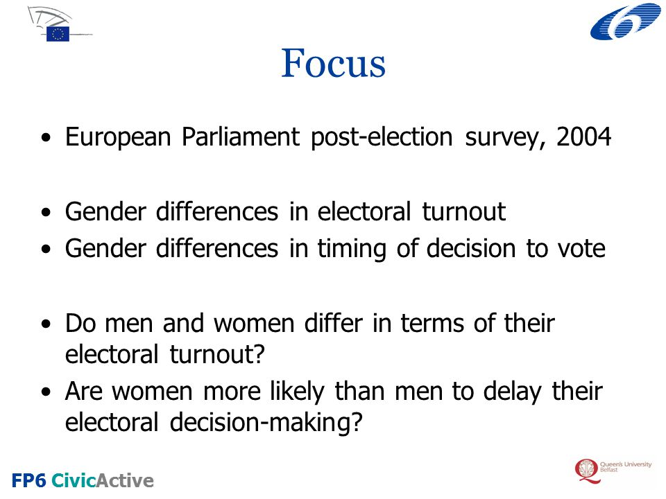 FP6 CivicActive Main Findings: Electoral Turnout Men and women do not significantly differ in terms of their voting behaviour Around equal numbers of men and women turned out to vote across the various nations Key finding is the increasing rates of abstention by both men and women both within and across the various nations