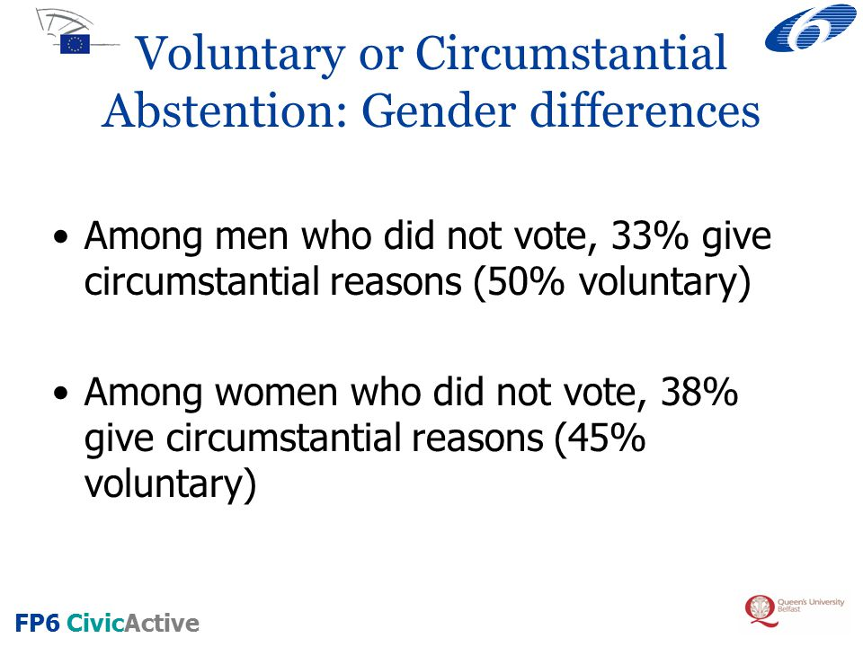 FP6 CivicActive Main Findings: Reasons for Electoral Abstention Voluntary reasons are primary factor in accounting for European abstention although women were somewhat less likely to offer this explanation than men Women somewhat more likely to cite circumstantial reasons which they were more likely to attribute to personal and family-related matters than were men