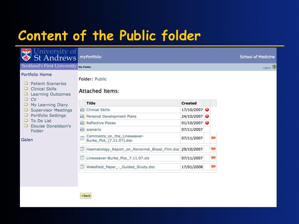 Content of the Public folder