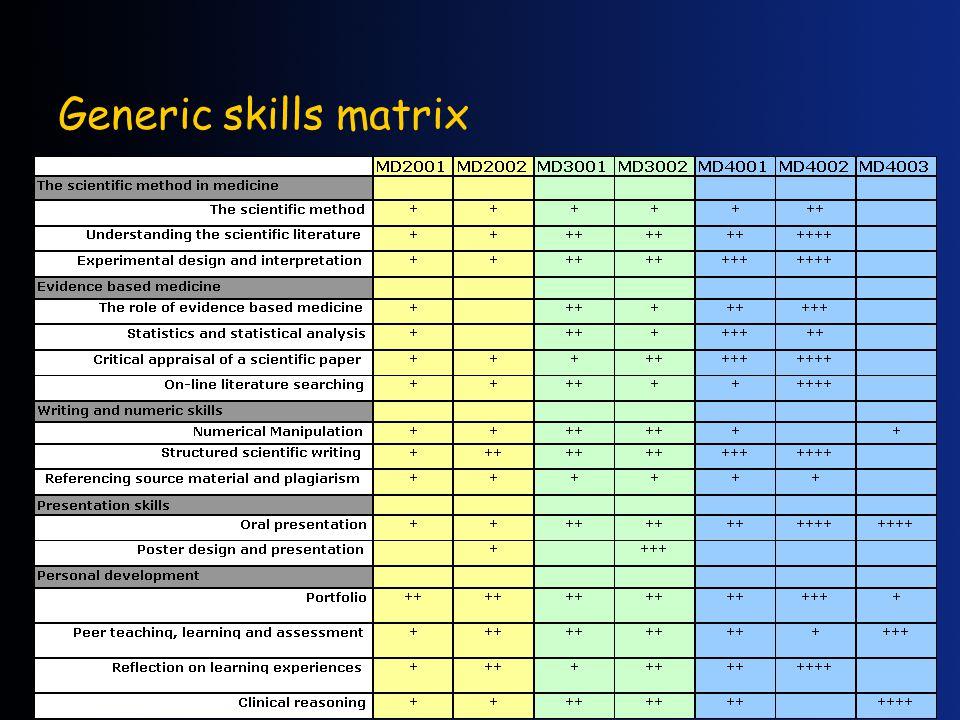 Generic skills matrix