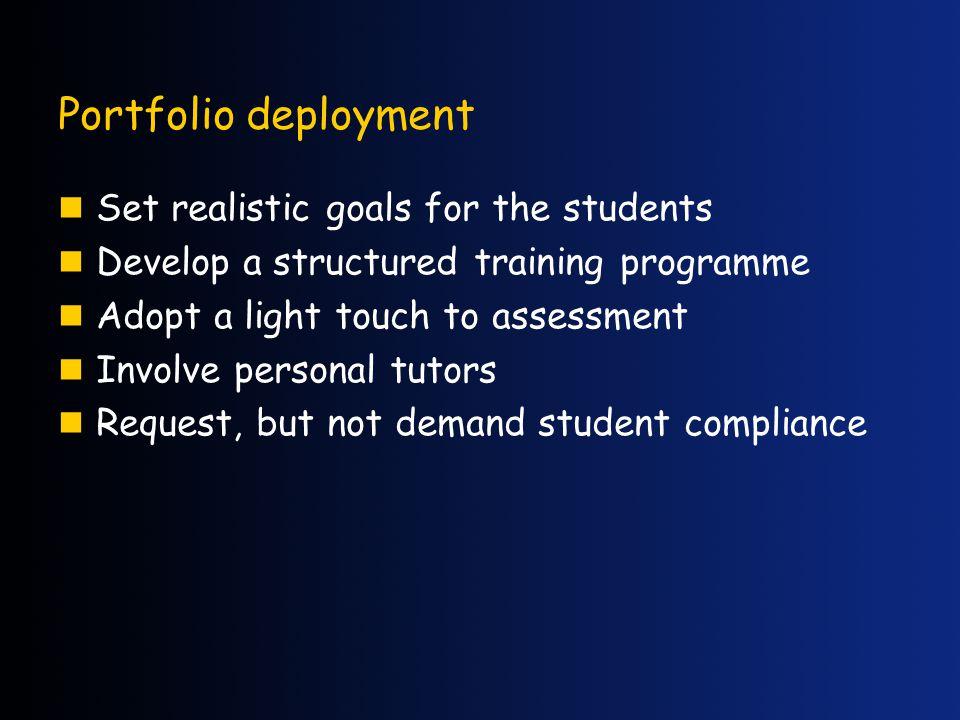 Associated clinical skills