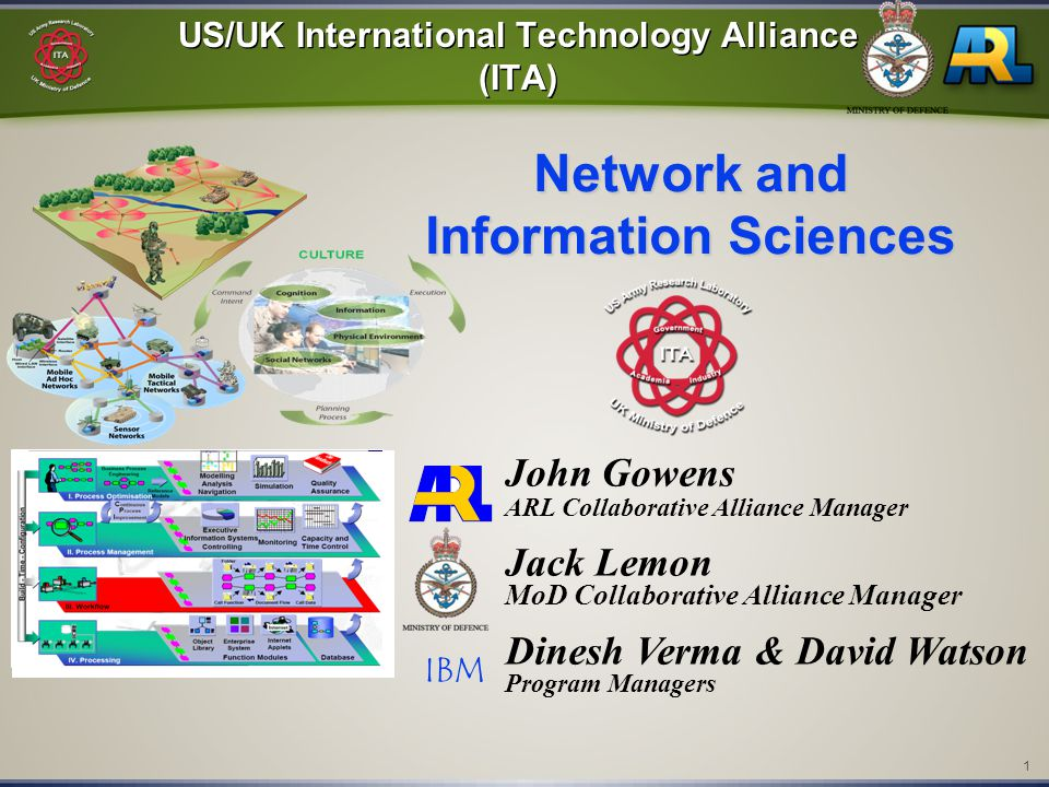 22 Project 12: Shared Situational Awareness Team –Boeing, RPI, Honeywell, Klein, Southamton, IBM-UK, Dstl, Goal –Develop technologies and techniques to improve coalition interoperability, information exploitation, shared understanding and collaborative planning through semantic integration, improved information representation and formal plan representation.