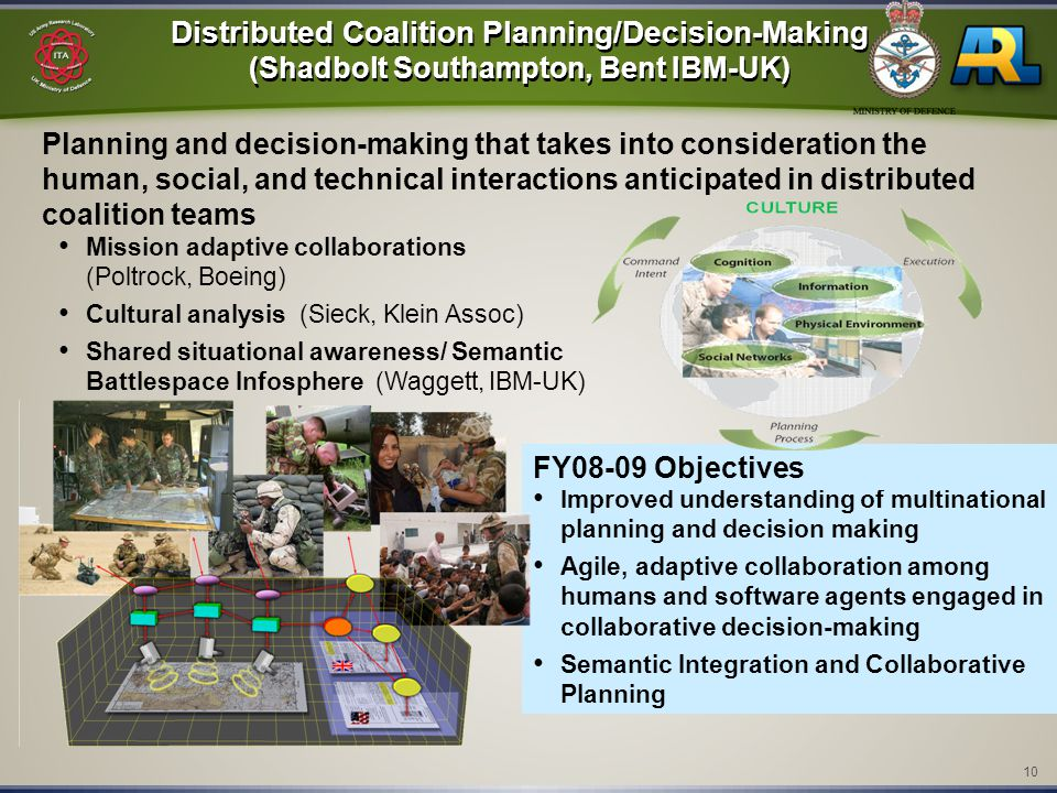 10 Distributed Coalition Planning/Decision-Making (Shadbolt Southampton, Bent IBM-UK) Distributed Coalition Planning/Decision-Making (Shadbolt Southampton, Bent IBM-UK) Planning and decision-making that takes into consideration the human, social, and technical interactions anticipated in distributed coalition teams Mission adaptive collaborations (Poltrock, Boeing) Cultural analysis (Sieck, Klein Assoc) Shared situational awareness/ Semantic Battlespace Infosphere (Waggett, IBM-UK) Improved understanding of multinational planning and decision making Agile, adaptive collaboration among humans and software agents engaged in collaborative decision-making Semantic Integration and Collaborative Planning FY08-09 Objectives