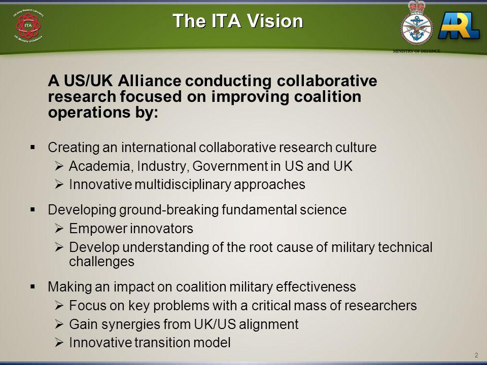 3 U.S.Gov. Industry Academia U.K. Gov.