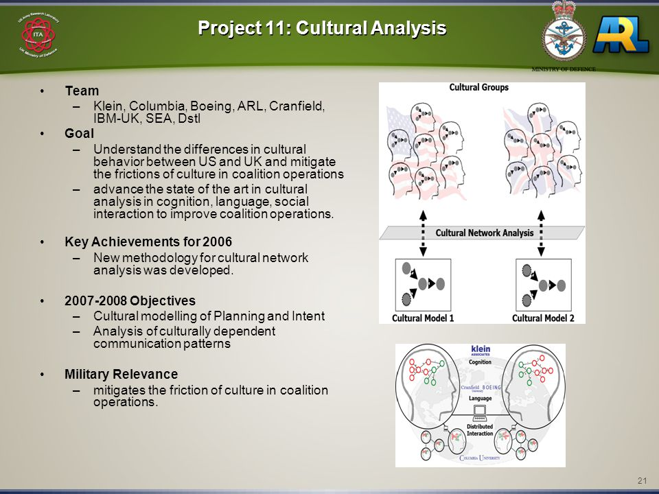 21 Project 11: Cultural Analysis Team –Klein, Columbia, Boeing, ARL, Cranfield, IBM-UK, SEA, Dstl Goal –Understand the differences in cultural behavior between US and UK and mitigate the frictions of culture in coalition operations –advance the state of the art in cultural analysis in cognition, language, social interaction to improve coalition operations.