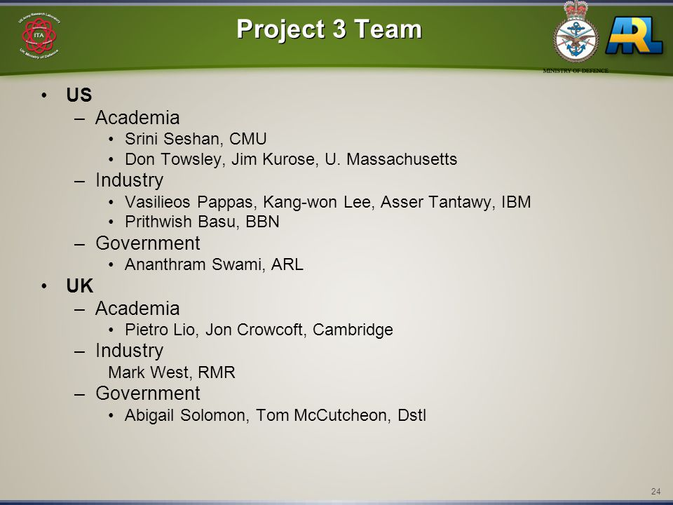 24 Project 3 Team US –Academia Srini Seshan, CMU Don Towsley, Jim Kurose, U.