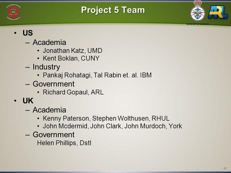 41 Project 5 Team US –Academia Jonathan Katz, UMD Kent Boklan, CUNY –Industry Pankaj Rohatagi, Tal Rabin et. al. IBM –Government Richard Gopaul, ARL U