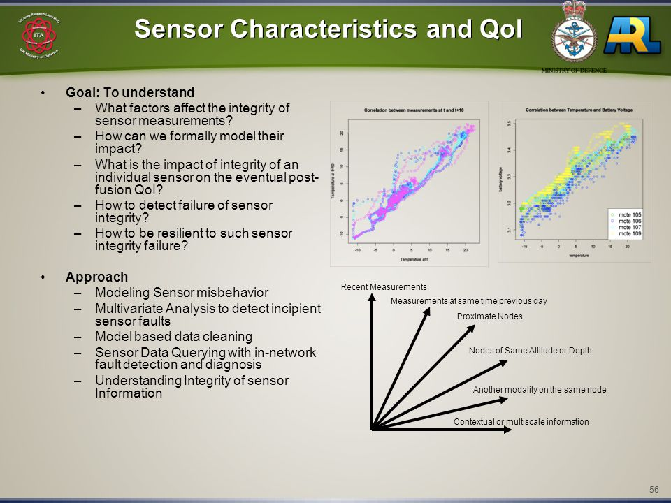 56 Sensor Characteristics and QoI Goal: To understand –What factors affect the integrity of sensor measurements.