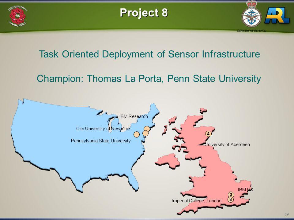 59 IBM Research Pennsylvania State University IBM UK University of Aberdeen 3 4 8 Project 8 Task Oriented Deployment of Sensor Infrastructure Champion